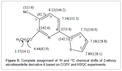 organic-chemistry-chemical