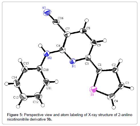 organic-chemistry-derivative