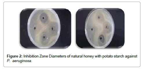 organic-chemistry-diameters