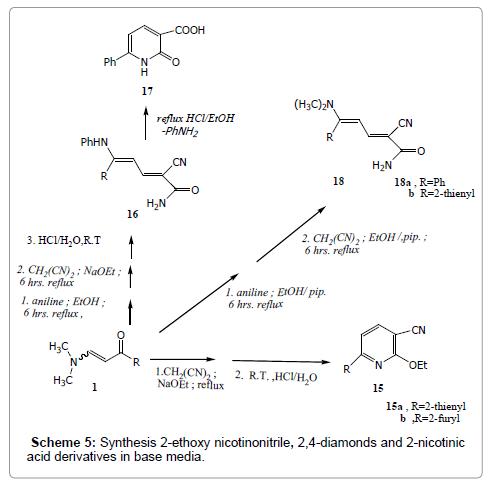 organic-chemistry-ethoxy