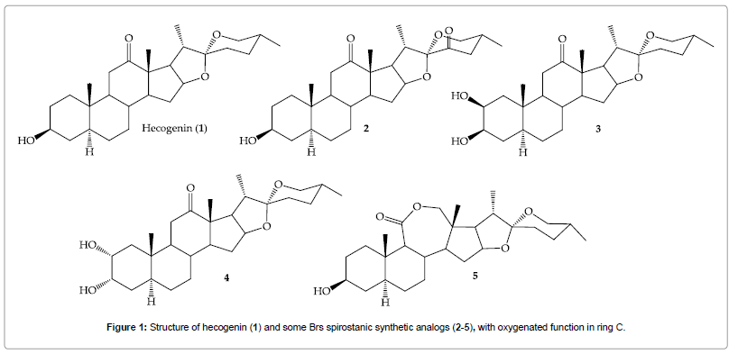 organic-chemistry-hecogenin
