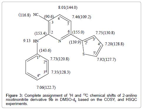 organic-chemistry-hsqc