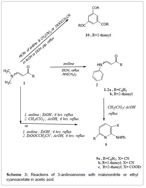 organic-chemistry-malononitrile