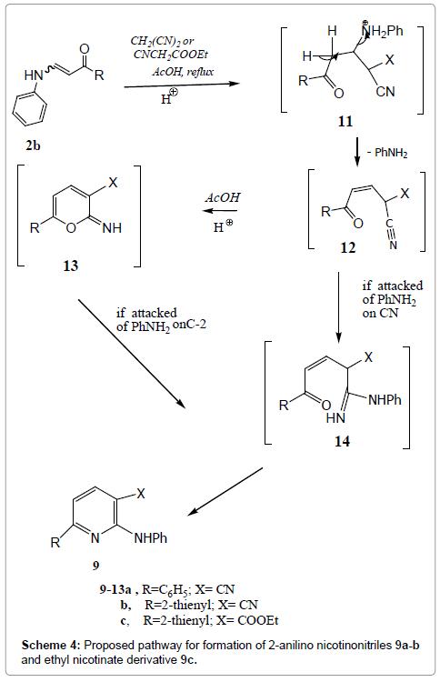 organic-chemistry-nicotinonitriles
