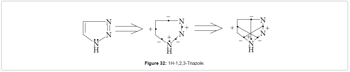 organic-chemistry-of-Triazole