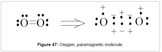 organic-chemistry-paramagnetic
