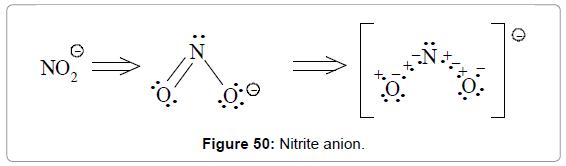 organic-chemistry-paramagnetic-Nitrite