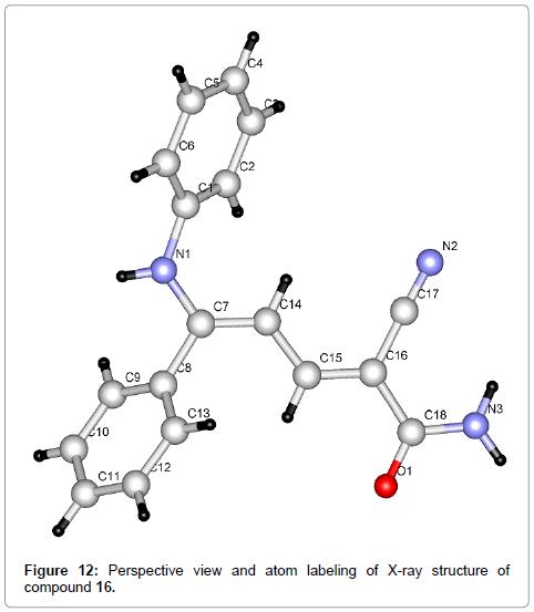 organic-chemistry-perspective