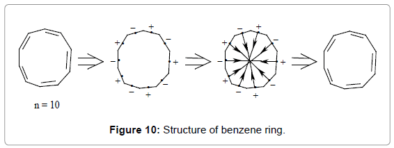 organic-chemistry-ring-Structure