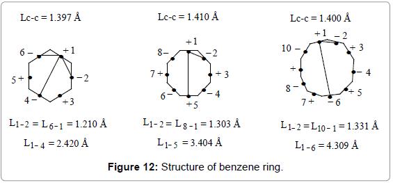 organic-chemistry-ring-benzene