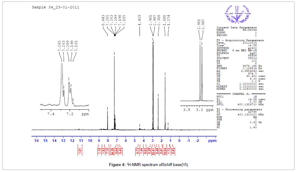 organic-chemistry-spectrum