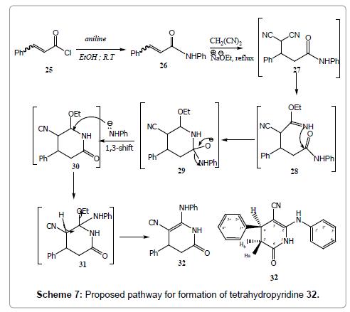 organic-chemistry-tetrahydropyridine