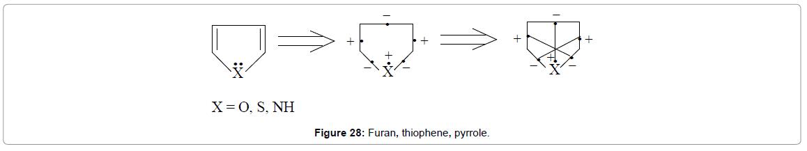 organic-chemistry-thiophene