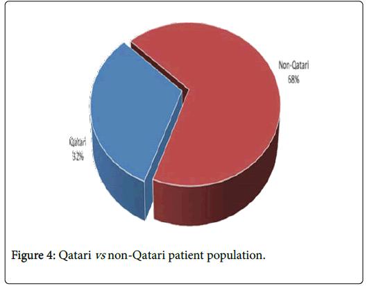 palliative-care-medicine-Qatari