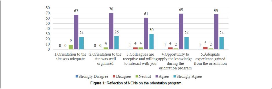 patient-care-orientation-program