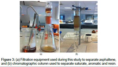 petroleum-environmental-biotechnology-separate-asphaltene