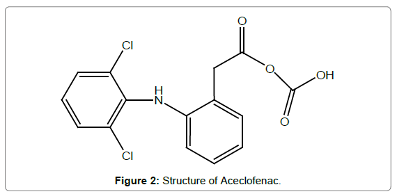 pharmaceutical-analytical-chemistry-Aceclofenac
