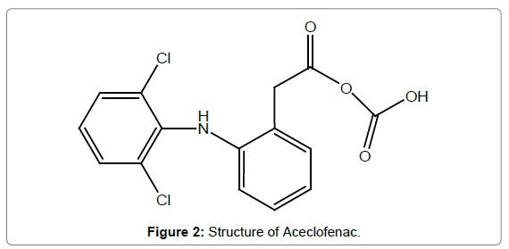 pharmaceutical-analytical-chemistry-Aceclofenac