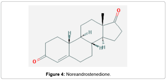 pharmaceutical-analytical-chemistry-Noreandrostenedione