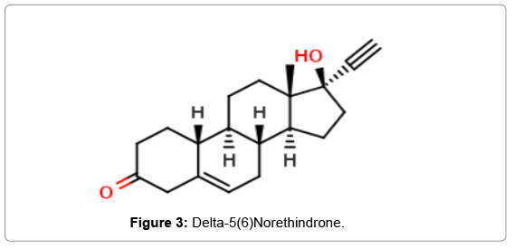 pharmaceutical-analytical-chemistry-Norethindrone
