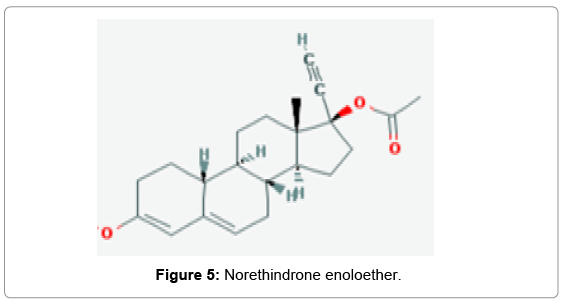 pharmaceutical-analytical-chemistry-Norethindrone-enoloether