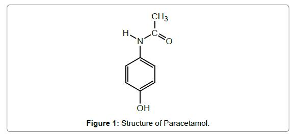 pharmaceutical-analytical-chemistry-Paracetamol