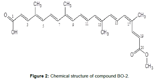pharmacovigilance-Chemical-structure