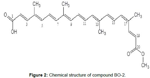 pharmacovigilance-Chemical-structure