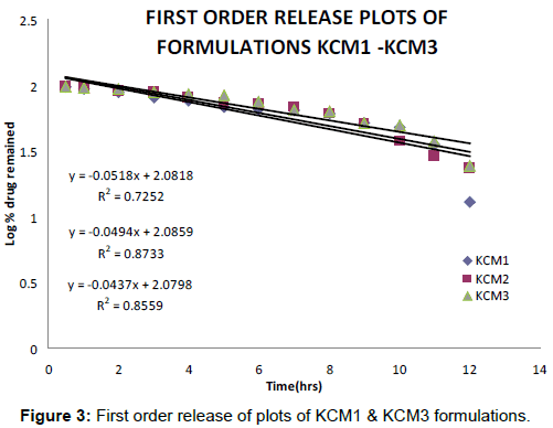 pharmacovigilance-First-order-release