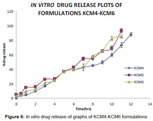 pharmacovigilance-In-vitro-drug
