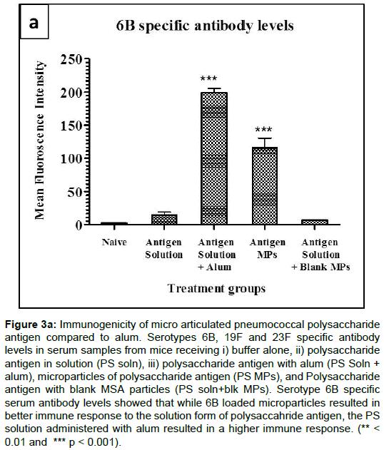 pharmacovigilance-higher-immune-response