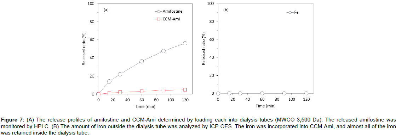 pharmacovigilance-outside-dialysis-tube