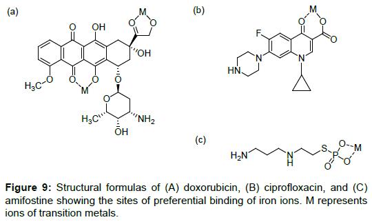 pharmacovigilance-transition-metals