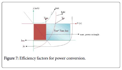physical-chemistry-biophysics-Efficiency-factors
