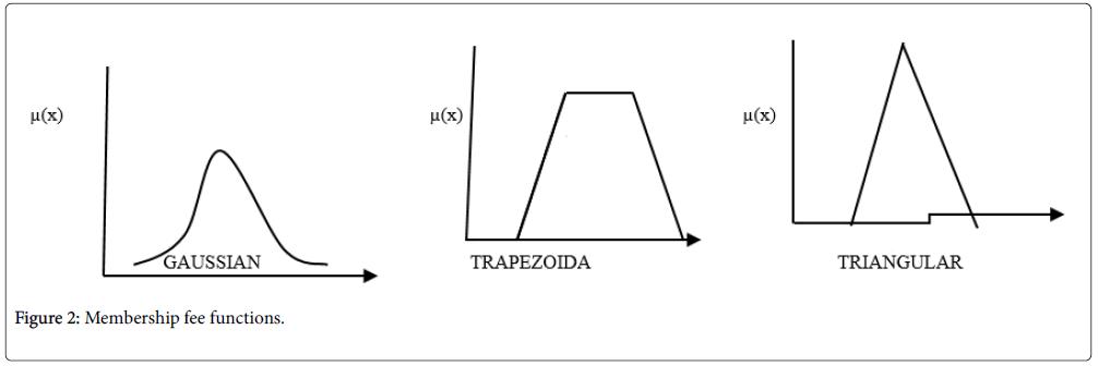 physical-chemistry-biophysics-Membership