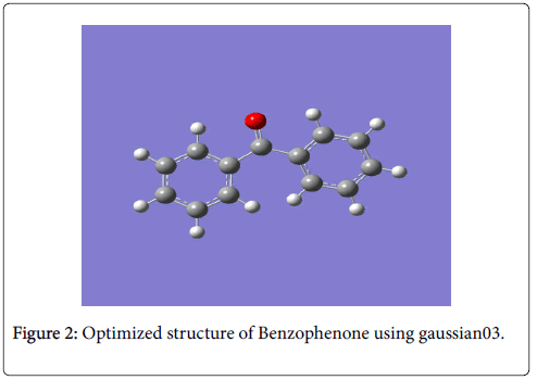 physical-chemistry-biophysics-Optimized-structure