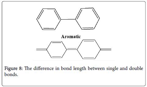 physical-chemistry-biophysics-bond-length