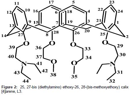 physical-chemistry-biophysics-diethylamino