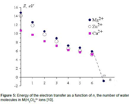 physical-chemistry-biophysics-electron-transfer