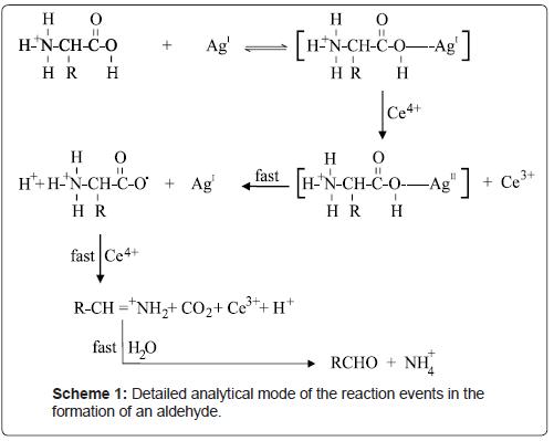 physical-chemistry-biophysics-first-cerium