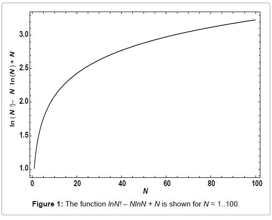 physical-chemistry-biophysics-function