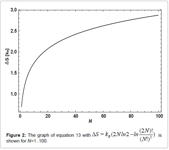 physical-chemistry-biophysics-graph-equation