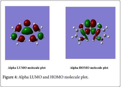 physical-chemistry-biophysics-molecule