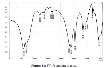 physical-chemistry-biophysics-spectra