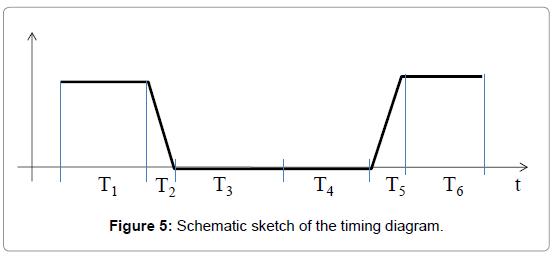 physical-chemistry-biophysics-timing-diagram
