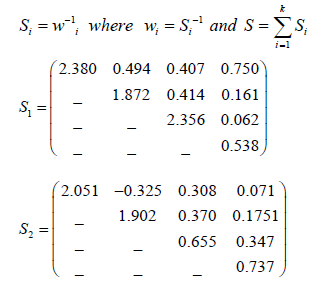 Heteroscedasticity in One Way Multivariate Analysis of Variance