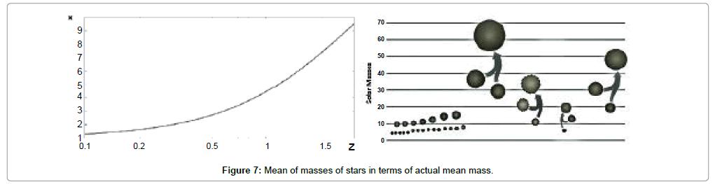 physical-mathematics-actual-mean