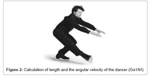 physical-mathematics-angular-velocity