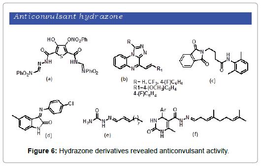 phytochemistry-biochemistry-Hydrazone
