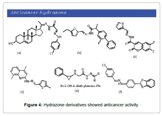 phytochemistry-biochemistry-anticancer-activity